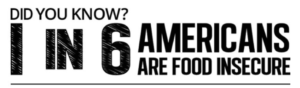 did you know? 1 in 6 Americans are Food Insecure